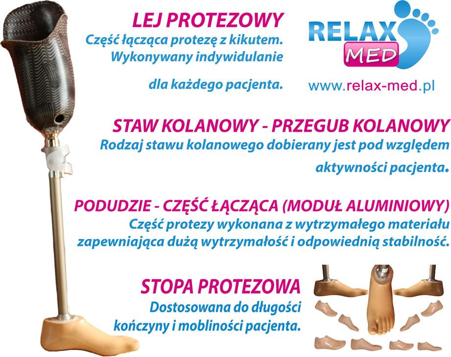 proteza nogi wykonana z różnych elementów